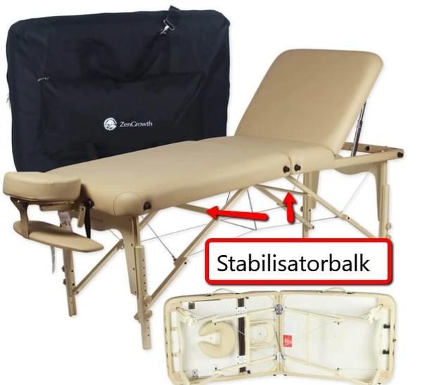 Stabiliator blak